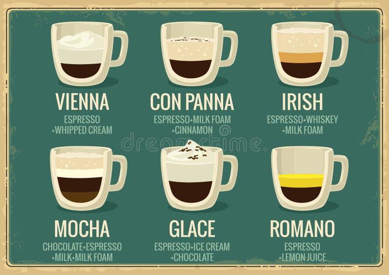 De types Wenen van koffiedranken, bedriegen panna, het Iers, mocha, glace, romano stock illustratie