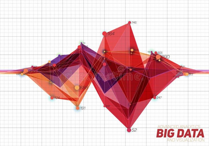 De vector abstracte kleurrijke financiële grote visualisatie van de gegevensgrafiek Futuristisch infographics esthetisch ontwerp royalty-vrije illustratie