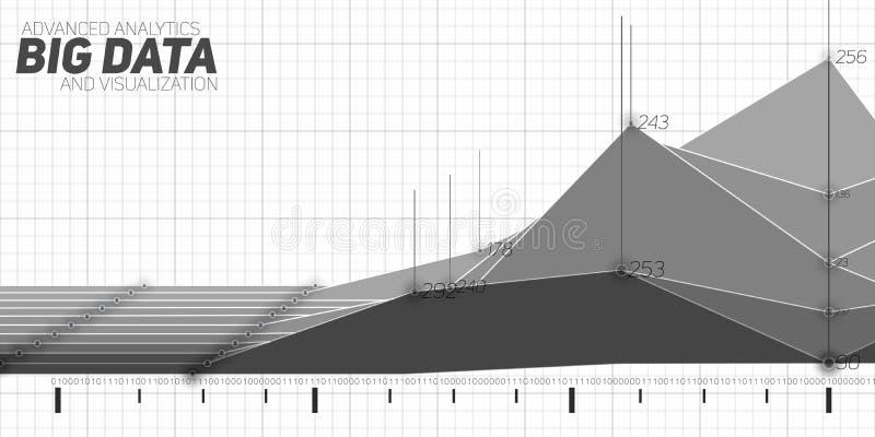 De vector abstracte zwart-wit financiële grote visualisatie van de gegevensgrafiek Futuristisch infographics esthetisch ontwerp royalty-vrije illustratie