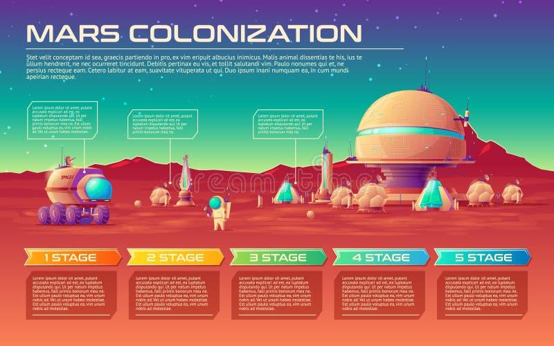 De vector brengt de chronologie van kolonisatieinfographics in de war vector illustratie