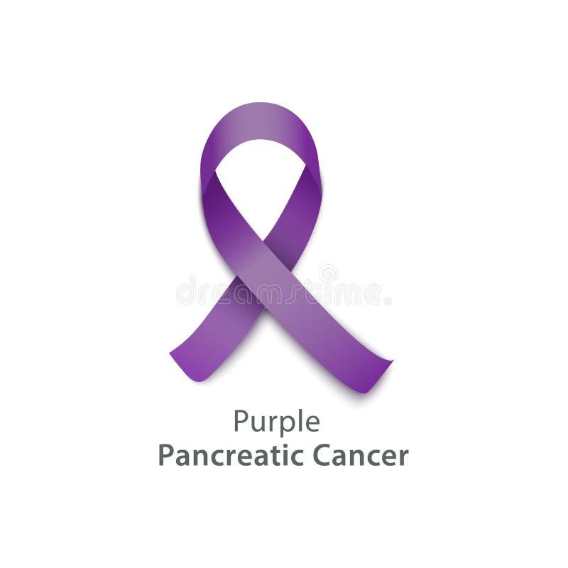 De vector purpere voorlichting a van lint alvleesklier- kanker royalty-vrije illustratie