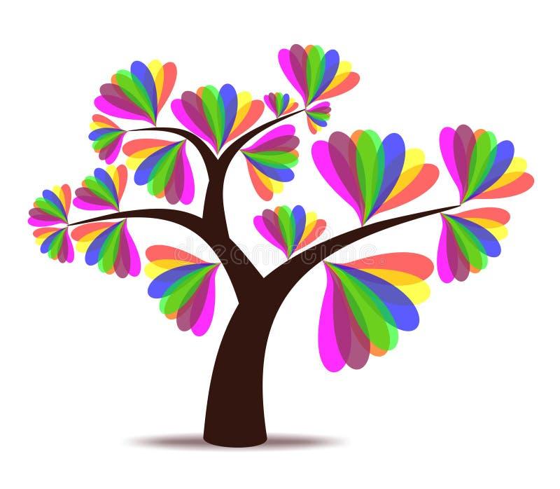 De vector van de boom royalty-vrije illustratie