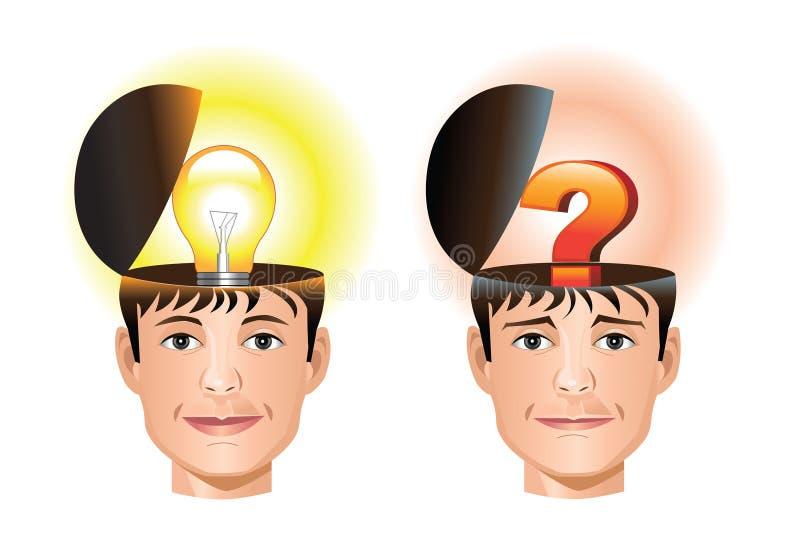 De vector van het concept van idee en verwarring in de mens vector illustratie