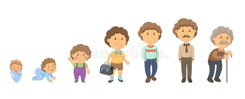 De vector van het leeftijdsmensenleven royalty-vrije illustratie