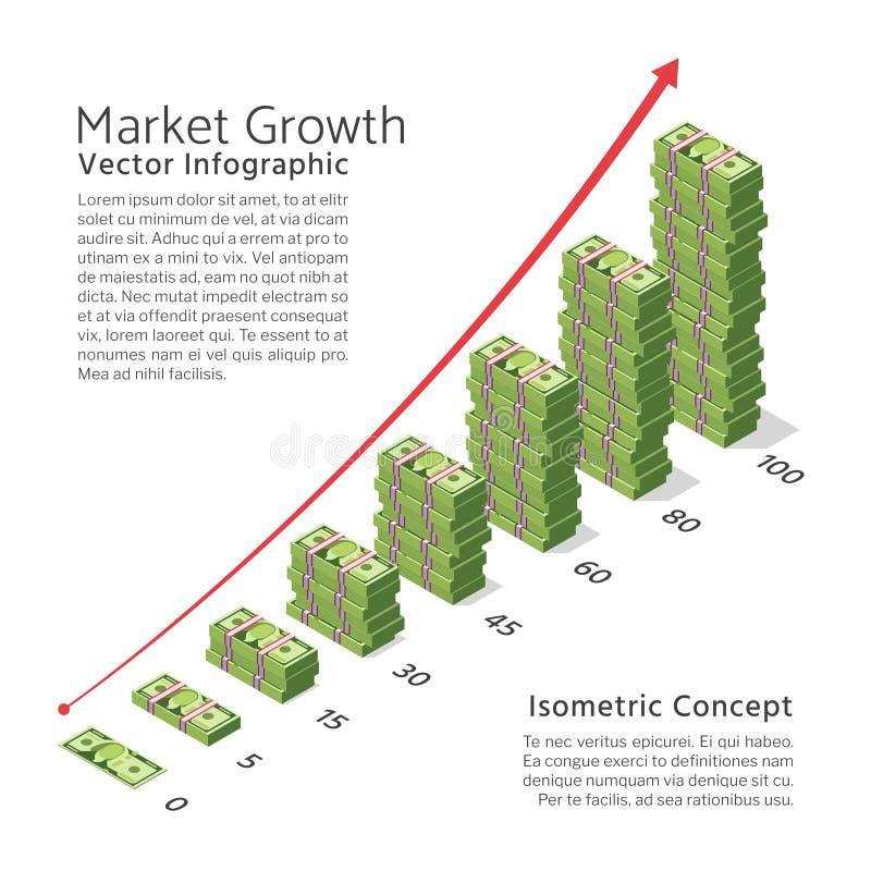 De vectorachtergrond van de marktgroei met grafiek en dollarmuntrekeningen Isometrisch bankwezen en financiënconcept vector illustratie