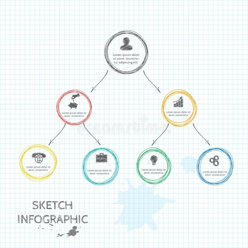 De vectorelementen van de krabbelschets voor infographic royalty-vrije illustratie