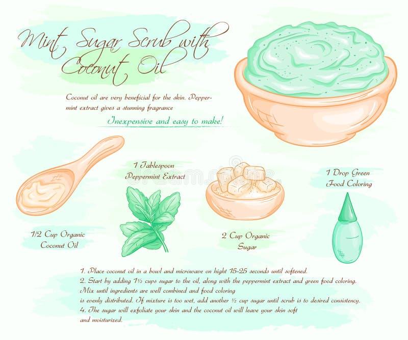 De vectorhand getrokken illustratie van het zout van de muntsuiker schrobt met het recept van de kokosnotenolie vector illustratie
