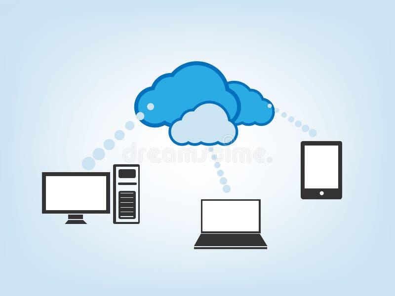 De VectorIllustratie van de Aandrijving van de wolk vector illustratie