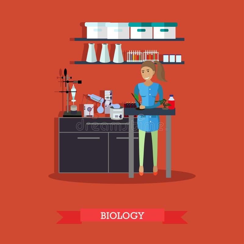 De vectorillustratie van het biologieconcept in vlakke stijl royalty-vrije illustratie