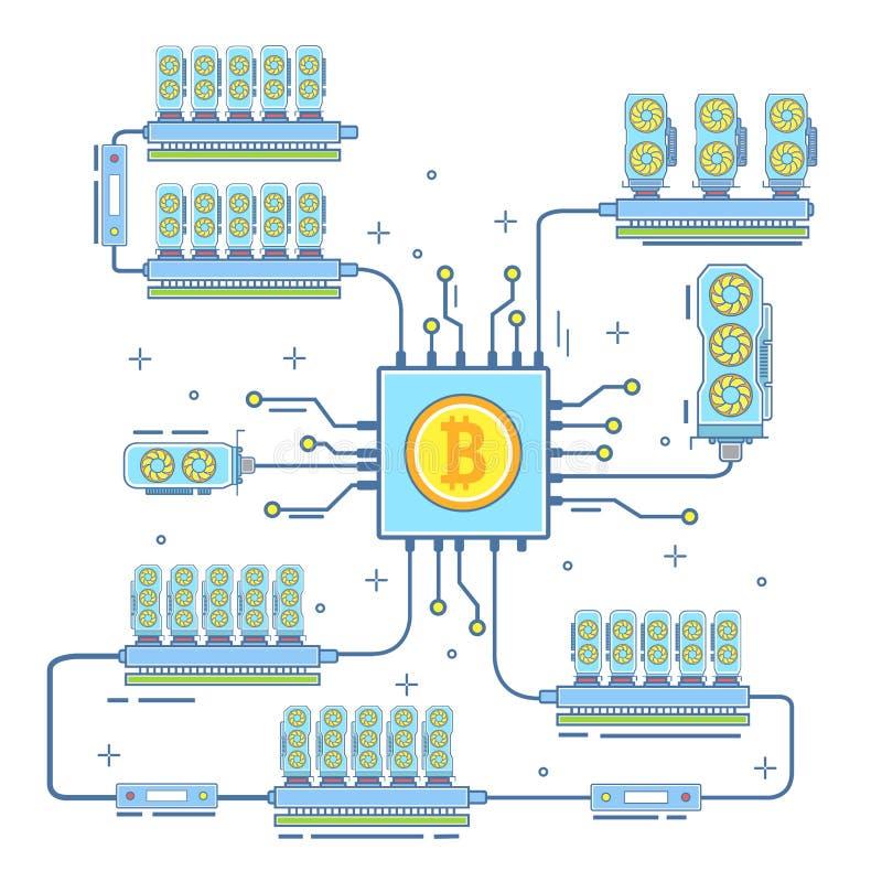 De vectorillustratie van het Bitcoinlandbouwbedrijf in vlakke lineaire stijl vector illustratie