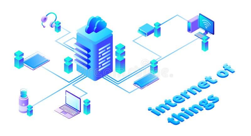 De vectorillustratie van Internet of van de dingentechnologie stock illustratie