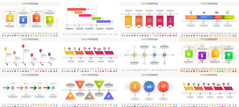 De vectorillustratie van de kleurrijke reeks van Chronologieinfographic kan zijn royalty-vrije illustratie