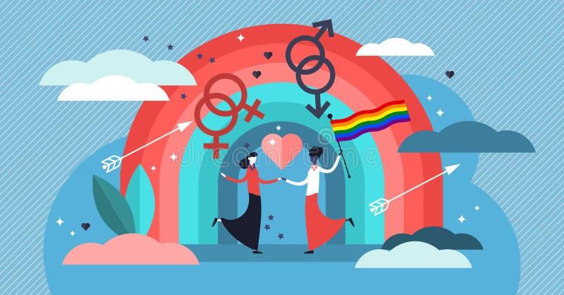De vectorillustratie van LGBT Vlakke uiterst kleine biseksuele personen met regenboogconcept vector illustratie