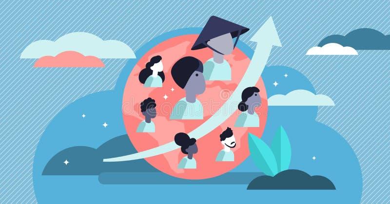 De vectorillustratie van de wereldbevolkingstoename Het vlakke uiterst kleine concept van de persoonstelling stock illustratie