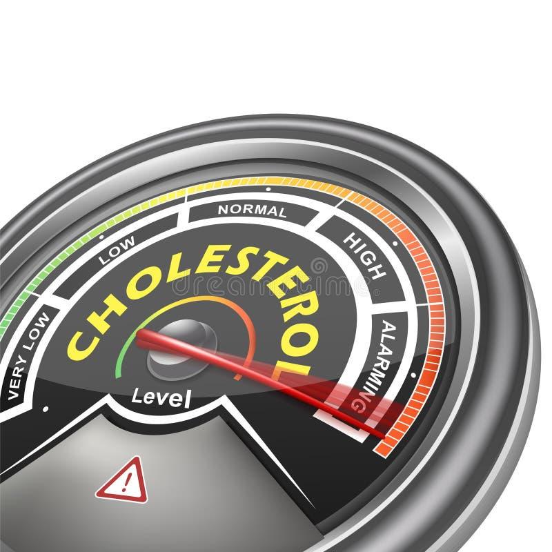 De vectorindicator van de cholesterol conceptuele meter royalty-vrije illustratie