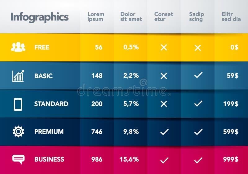 De vectorlijst van de Prijsvergelijking De diensten met Beschrijving en Pictogrammen vector illustratie