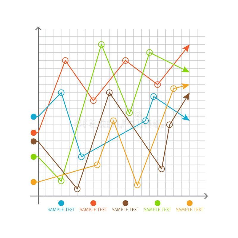De Veranderende Grafieken van de Infographicgrafiek, Systeem van Assen royalty-vrije illustratie