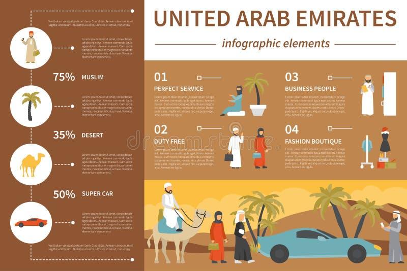 De verenigde Arabische infographic vlakke vectorillustratie van Emiraten Het concept van de presentatie stock illustratie