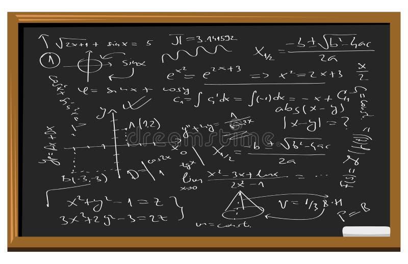 De vergelijkingen van het bord math royalty-vrije illustratie