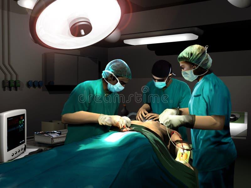 De verrichting van de chirurgie