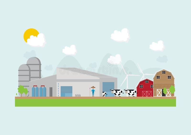de verwerking van de melkproductie van een melkveehouderij vector illustratie