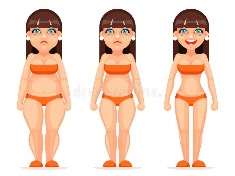 De vette dunne vrouwelijke van het de gezondheidsdieet van karakter verschillende stadia van het het beeldverhaalontwerp vectoril royalty-vrije illustratie