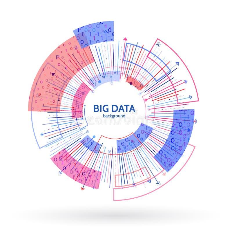 De visuele informatie van de gegevensstroom Abstracte gegevensconection structur stock illustratie