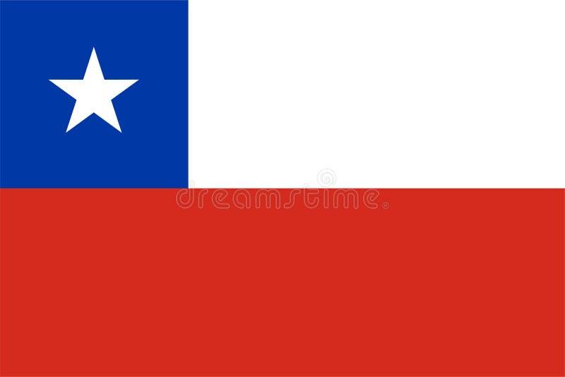 De Vlag van Chili stock illustratie