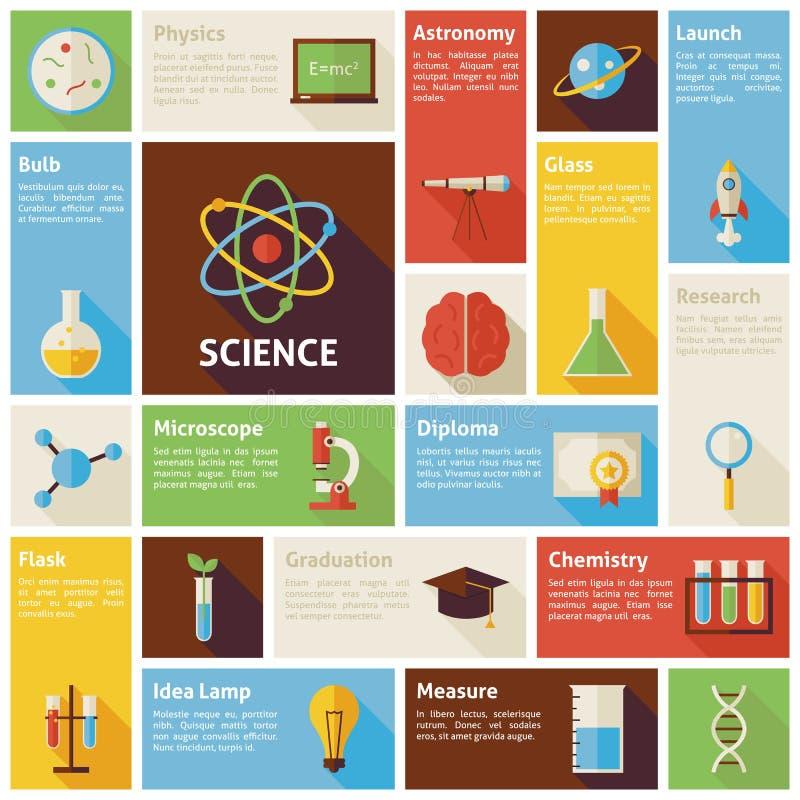 De vlak Wetenschap en Onderwijs Conce van Infographic van Ontwerp Vectorpictogrammen stock illustratie