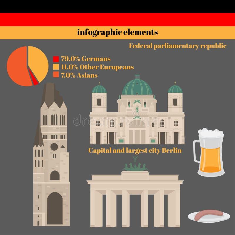 De vlakke bouw van Berlijn, de oriëntatiepunten van het reispictogram in Duitsland De architectuur van de stad stock illustratie