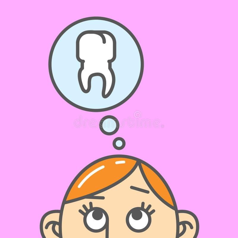 De vlakke illustratie van het kunstbeeldverhaal van een gedachte over een tand royalty-vrije illustratie