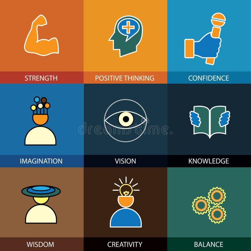 De vlakke pictogrammen van de ontwerplijn van wijsheid, kennis, verbeelding - conce stock illustratie
