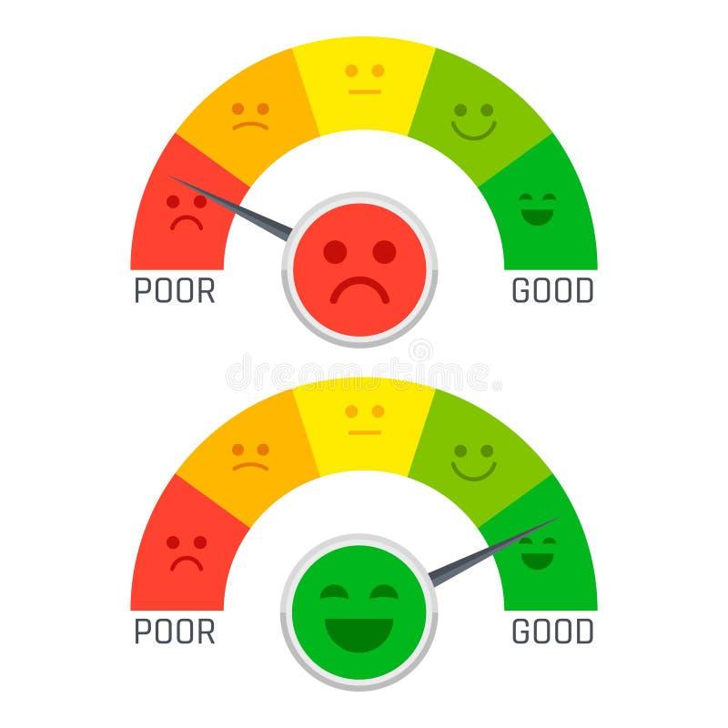 De vlakke schaal van de emotiepijn van slechte aan goede vectorillustratie vector illustratie