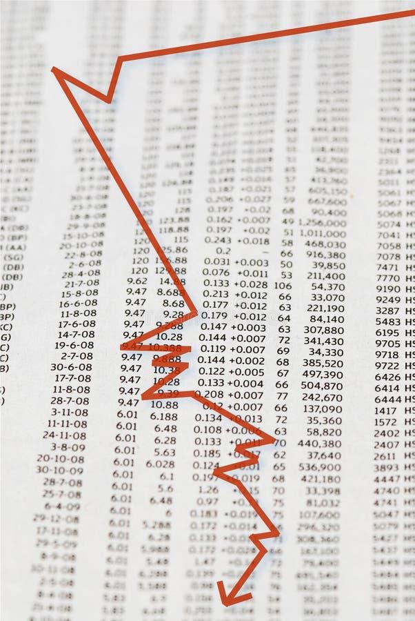 De vluchtigheid van de markt stock afbeelding