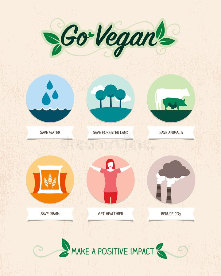 De voordelen van het veganistdieet infographic met pictogrammen stock illustratie