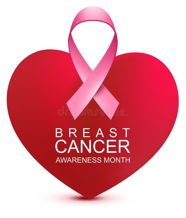 De Voorlichtingsmaand van borstkanker Hartvorm en roze lint stock illustratie