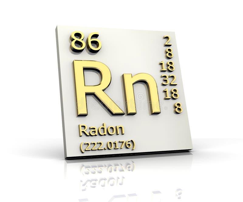 De vorm Periodieke Lijst van het radon van Elementen vector illustratie