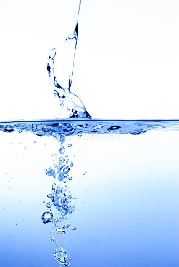 De vorm van het water