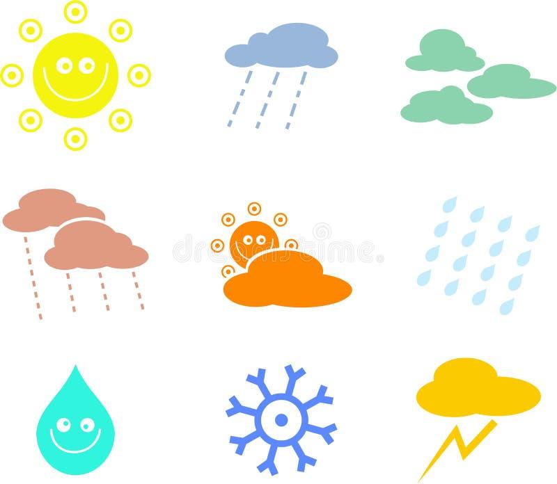 De vormen van het weer stock illustratie