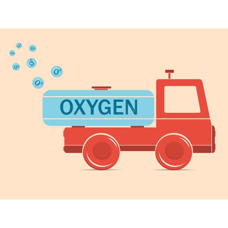 De vrachtwagenerytrociet draagt zuurstof vector illustratie