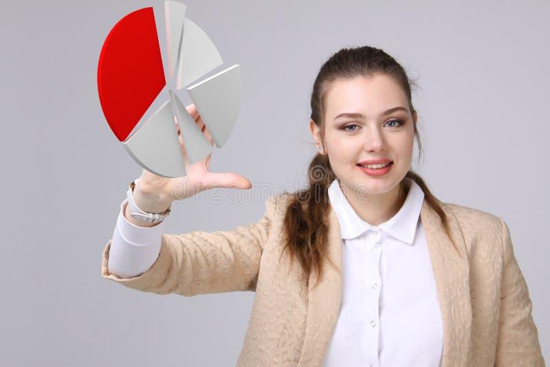 De vrouw toont een cirkeldiagram, cirkeldiagram Bedrijfsanalyticsconcept stock foto's
