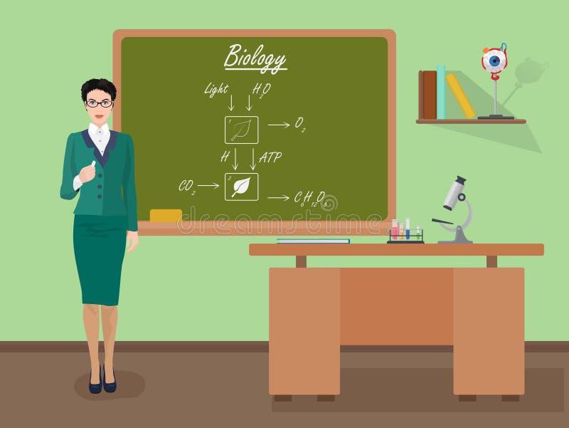 De vrouwelijke leraar van de schoolbiologie in het concept van de publieksklasse Vector illustratie royalty-vrije illustratie