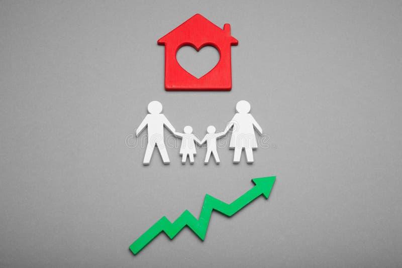 De waarde van het de groeihuis, het krediet van het familiebankwezen De bouw kostenconcept royalty-vrije stock foto