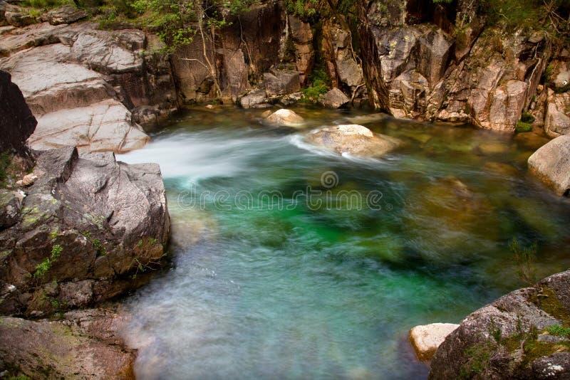 De waterval van de rivier stock afbeeldingen