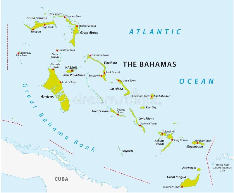 De wegenkaart van de Bahamas royalty-vrije illustratie