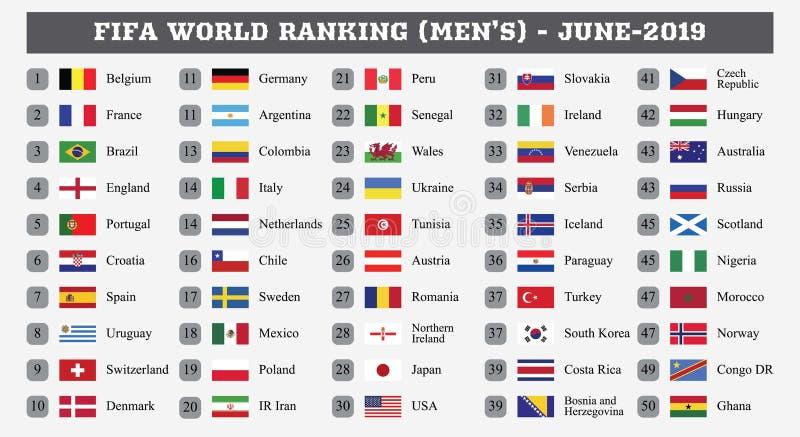 De Wereld die van FIFA mens-Juni, 2019 rangschikken stock illustratie