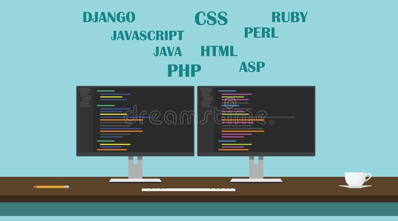 De werkruimte van de de ontwikkelaar programmeertaal van de Webwebsite vector illustratie