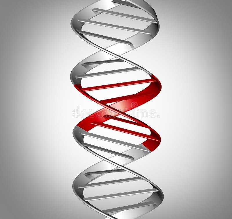 De Wetenschap van de Genomictherapie royalty-vrije illustratie