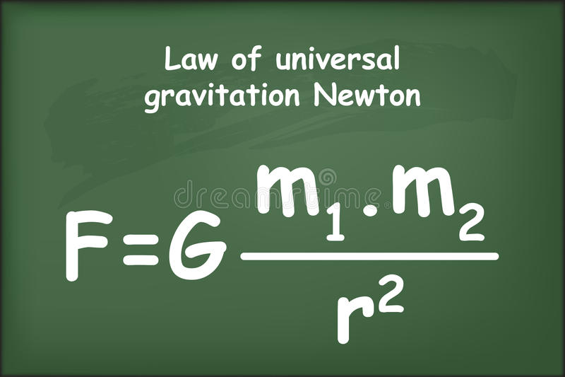 De wetten van de Kirchhoff` s kring op groen bord stock afbeeldingen