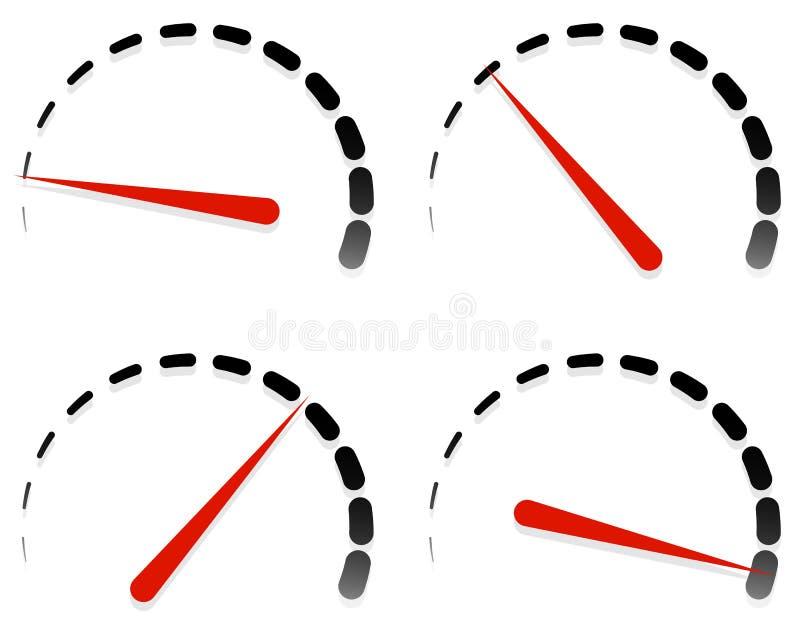 De wijzerplaat, de metermalplaatjes met rode behoefte en de eenheden plaatsen in 4 stadia, l stock illustratie